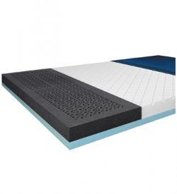 ShearCare 1500 Bariatric Dual Layer Pressure Redistribution Foam Mattress Replacement Cover