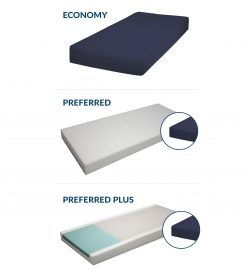MedMattress Waterproof Incontinence Mattress - Economy, Preferred, Preferred Plus