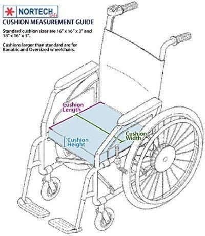 Diamedical USA how to measure wheel chair for cushion