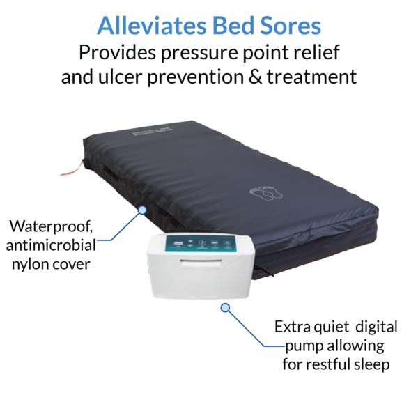 Alleviates Bed Sores