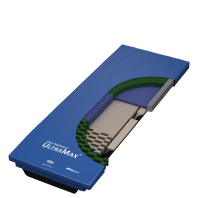 Span-America Geo-Mattress® UltraMax™ Mattress