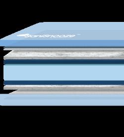 SaniSnooze Cloud Waterproof Incontinence Mattress