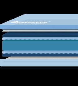 SaniSnooze Cloud XL Waterproof Incontinence Mattress
