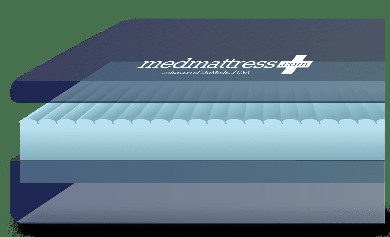 MedMattress Care Mattresses